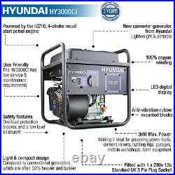 Petrol Generator Converter ONLY 26.5kg 3.6kVA 3kw 3000w Portable Catering